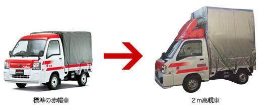 赤帽車の比較イメージ
